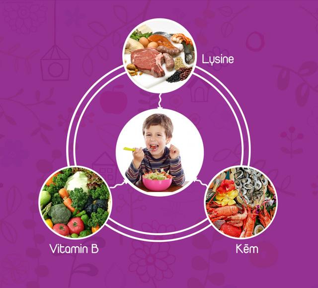 Bổ sung vi chất dinh dưỡng cho bé biếng ăn