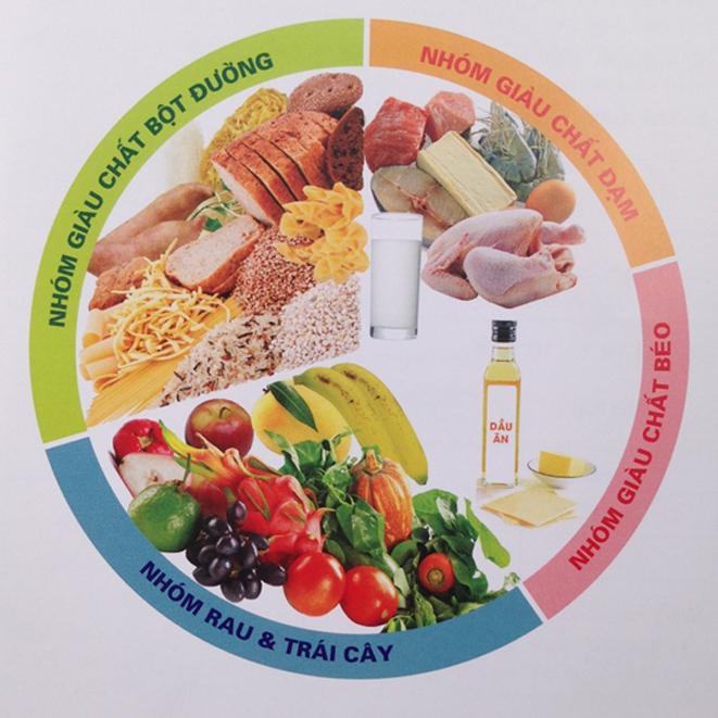 Chế độ dinh dưỡng đủ 4 nhóm chất cần thiết cho bé